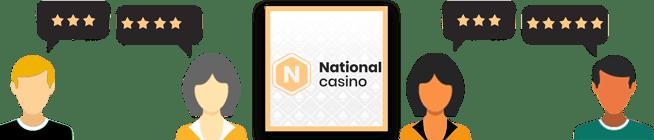 national casino Avis